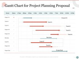 Gantt Chart For Project Planning Proposal Ppt Powerpoint Presentation Example 2015