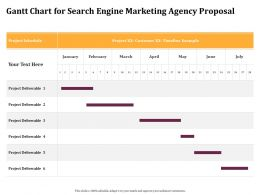 Gantt Chart For Search Engine Marketing Agency Proposal Ppt Gallery