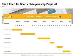 Gantt Chart For Sports Championship Proposal Ppt Powerpoint Presentation Slides