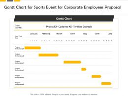 Gantt Chart For Sports Event For Corporate Employees Proposal Ppt Slides Gridlines