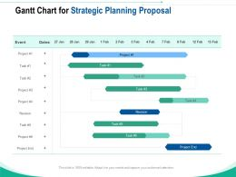 Gantt Chart For Strategic Planning Proposal Ppt Powerpoint Presentation Graphics