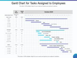 Gantt Chart For Tasks Assigned To Employees Brandon Ppt Powerpoint Presentation Model Format Ideas