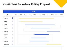 Gantt Chart For Website Editing Proposal Ppt Powerpoint Presentation Inspiration