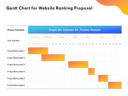Gantt Chart For Website Ranking Proposal Ppt Powerpoint Presentation File Demonstration