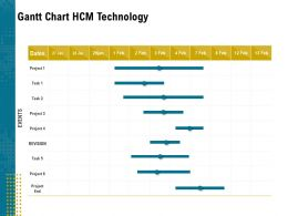 Gantt Chart HCM Technology L1955 Ppt Powerpoint Presentation File Graphics Tutorials