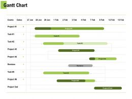 Gantt Chart Management C1110 Ppt Powerpoint Presentation Layouts Graphics