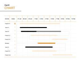 Gantt Chart Management C1115 Ppt Powerpoint Presentation Gallery Good