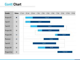 Gantt Chart Management C1132 Ppt Powerpoint Presentation Gallery Example