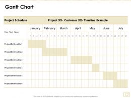 Gantt Chart Management C1139 Ppt Powerpoint Presentation Clipart