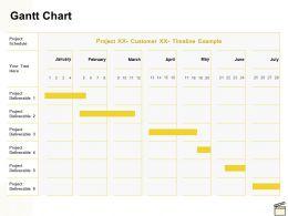 Gantt Chart Management C1148 Ppt Powerpoint Presentation Show Graphics