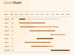 Gantt Chart Management L1074 Ppt Powerpoint Presentation Topics