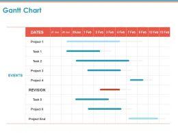 Gantt Chart Management Ppt Powerpoint Presentation Gallery Influencers