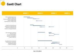 Gantt Chart Management Ppt Powerpoint Presentation Infographic