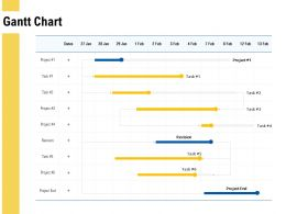Gantt Chart Management Ppt Powerpoint Presentation Infographics Slides