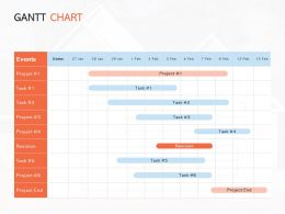 Gantt Chart Management Ppt Powerpoint Presentation Inspiration Display