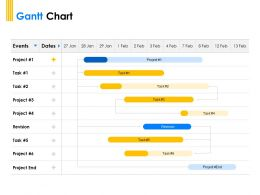 Gantt Chart Management Ppt Powerpoint Presentation Professional Ideas