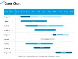 Gantt Chart Management Ppt Powerpoint Presentation Show Infographics