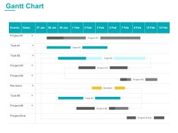 Gantt Chart Management Ppt Powerpoint Presentation Slide