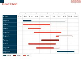Gantt Chart Management Ppt Powerpoint Presentation Styles Slides