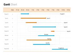 Gantt Chart Marketing C1053 Ppt Powerpoint Presentation File Information