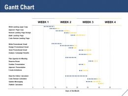 Gantt Chart Marketing L1158 Ppt Powerpoint Presentation Model Layout