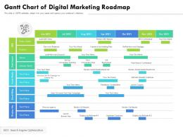 Gantt Chart Of Digital Marketing Roadmap