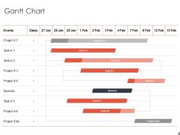 Gantt Chart Ppt Powerpoint Presentation File Background Designs
