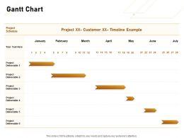 Gantt Chart Ppt Powerpoint Presentation Icon Background Image