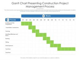 Gantt Chart Presenting Construction Project Management Process