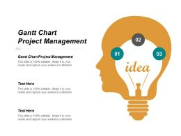 Gantt Chart Project Management Ppt Powerpoint Presentation Infographics Clipart Cpb