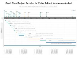 Gantt Chart Project Revision For Value Added Non Value Added