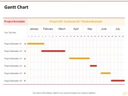 Gantt Chart Project Schedule C1220 Ppt Powerpoint Presentation Slides Designs