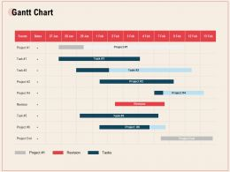 Gantt Chart R342 Ppt Powerpoint Presentation Gallery Outfit