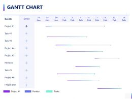 Gantt Chart Revision Ppt Powerpoint Presentation Show Graphics Pictures