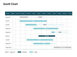 Gantt Chart Revision Tasks Ppt Powerpoint Presentation Images