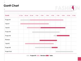 Gantt Chart Table Ppt Powerpoint Presentation Gallery Good