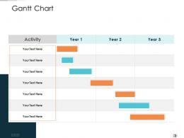 Gantt Chart Technology Disruption In HR System Ppt Inspiration