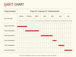 Gantt Chart Timeline L531 Ppt Powerpoint Presentation Portfolio
