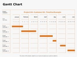 Gantt Chart Timeline Ppt Powerpoint Presentation Show Graphics Pictures