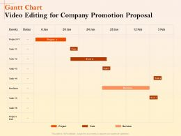 Gantt Chart Video Editing For Company Promotion Proposal Ppt Example File