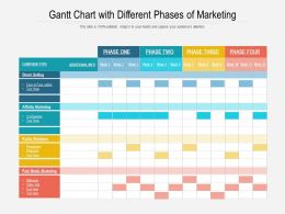 Gantt Chart With Different Phases Of Marketing