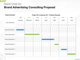 Gantt Chat For Brand Advertising Consulting Proposal Ppt Powerpoint Rules