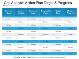 Gap Analysis Action Plan Target And Progress Powerpoint Guide