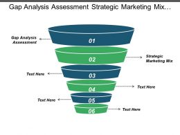 Gap Analysis Assessment Strategic Marketing Mix Competitor Intelligence Cpb