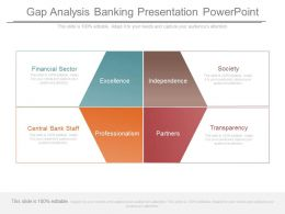 Gap Analysis Banking Presentation Powerpoint