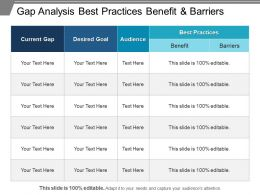 Gap Analysis Best Practices Benefit And Barriers Powerpoint Ideas
