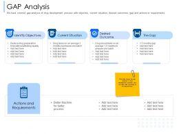 Gap Analysis Better Machine Ppt Powerpoint Presentation Model Graphics