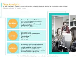 Gap Analysis Clients Ppt Powerpoint Presentation Lists
