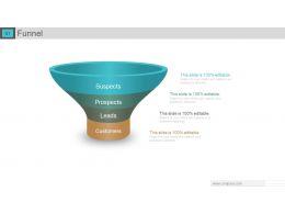 Gap Analysis PowerPoint Presentation With Slides