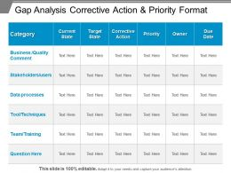 Gap Analysis Corrective Action And Priority Format Powerpoint Shapes